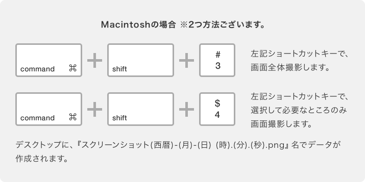 確認画像JPEG・スクリーンショット画像作成方法 Mac